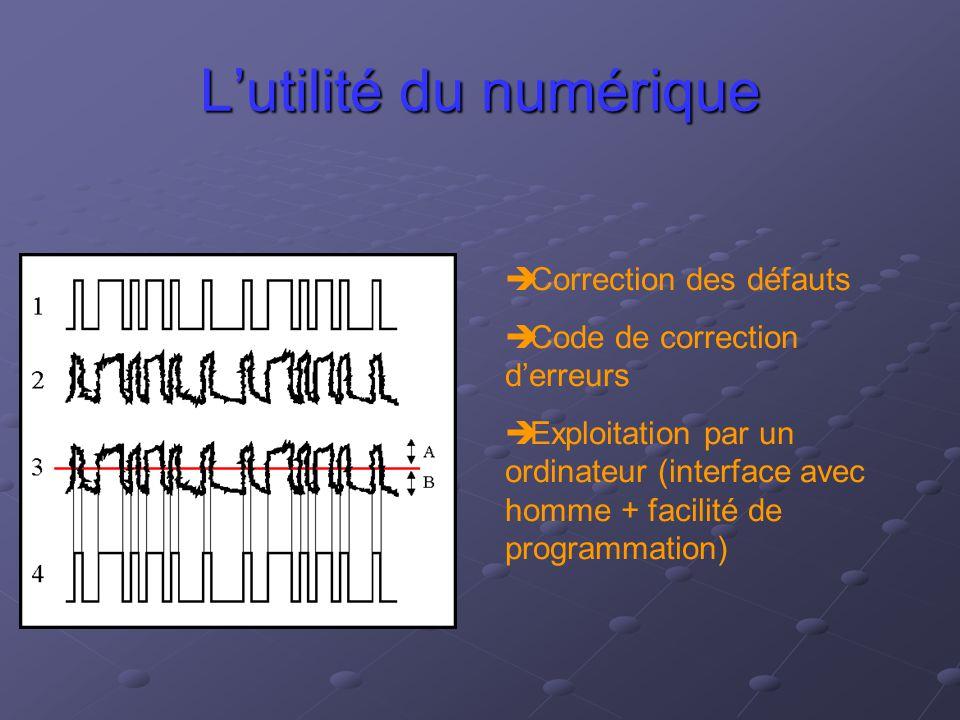 L'utilité du numérique  Correction des défauts  Code de correction d'erreurs  Exploitation par un ordinateur (interface avec homme + facilité de pr