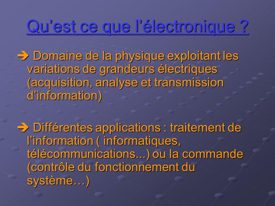 Qu'est ce que l'électronique ?  Domaine de la physique exploitant les variations de grandeurs électriques (acquisition, analyse et transmission d'inf