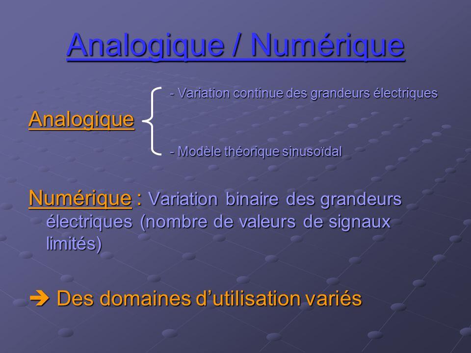 Analogique / Numérique - Variation continue des grandeurs électriques Analogique - Modèle théorique sinusoïdal Numérique : Variation binaire des grand