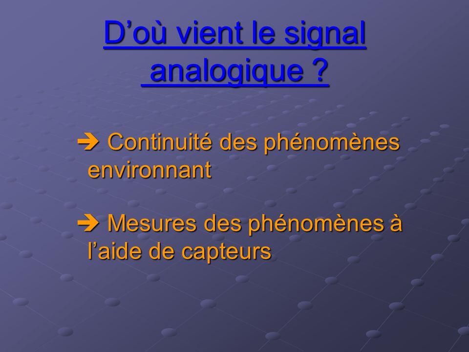 D'où vient le signal analogique ?  Continuité des phénomènes environnant  Mesures des phénomènes à l'aide de capteurs