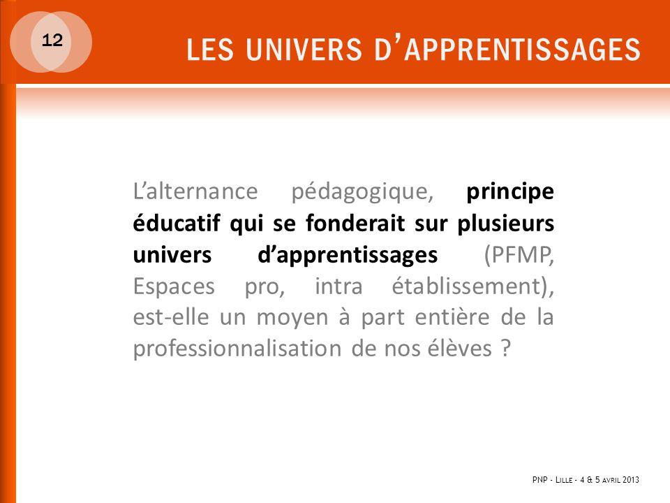 LES UNIVERS D ' APPRENTISSAGES PNP - L ILLE - 4 & 5 AVRIL 2013 12 L'alternance pédagogique, principe éducatif qui se fonderait sur plusieurs univers d'apprentissages (PFMP, Espaces pro, intra établissement), est-elle un moyen à part entière de la professionnalisation de nos élèves ?