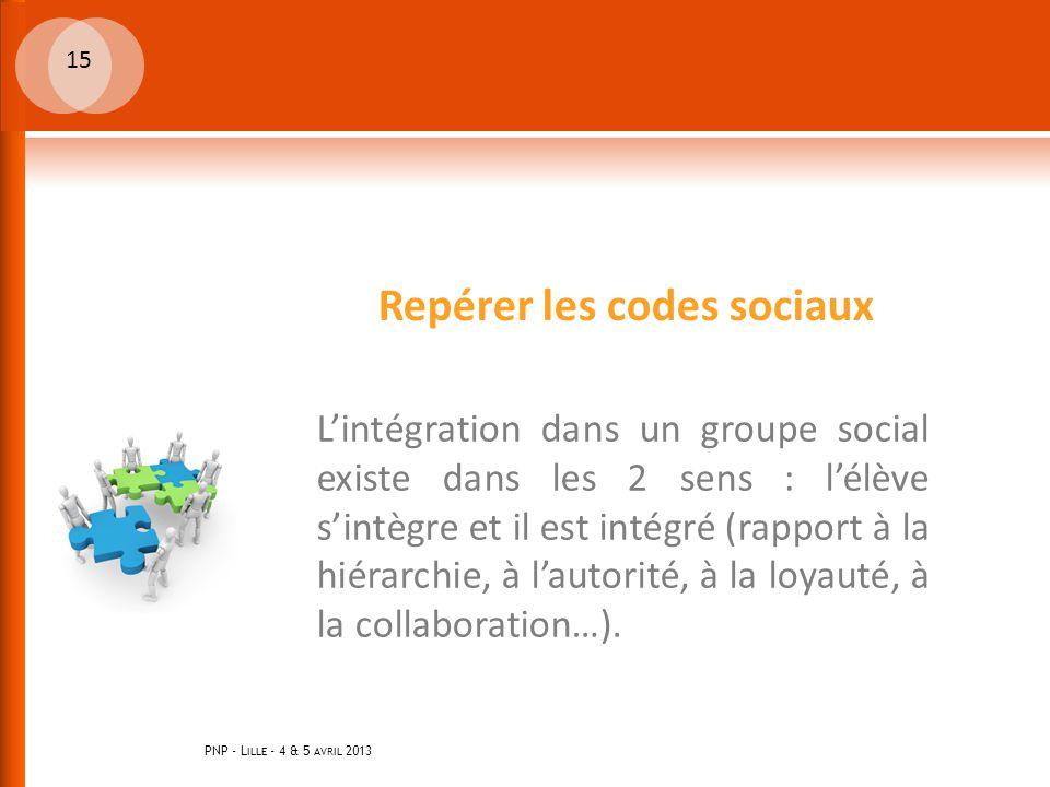 PNP - L ILLE - 4 & 5 AVRIL 2013 15 L'intégration dans un groupe social existe dans les 2 sens : l'élève s'intègre et il est intégré (rapport à la hiérarchie, à l'autorité, à la loyauté, à la collaboration…).