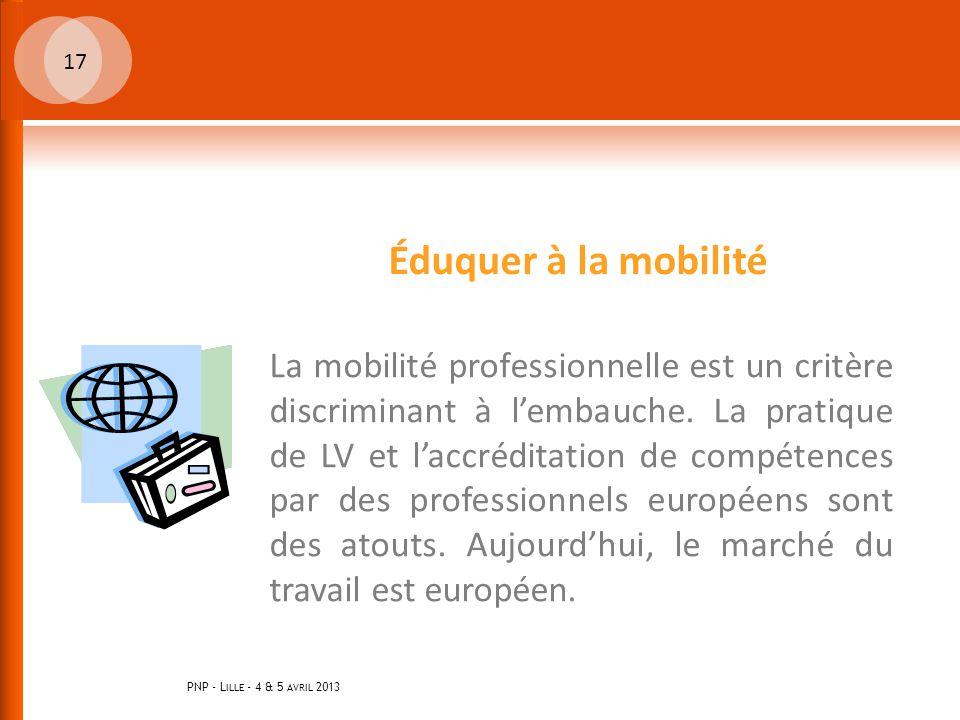 PNP - L ILLE - 4 & 5 AVRIL 2013 17 La mobilité professionnelle est un critère discriminant à l'embauche.