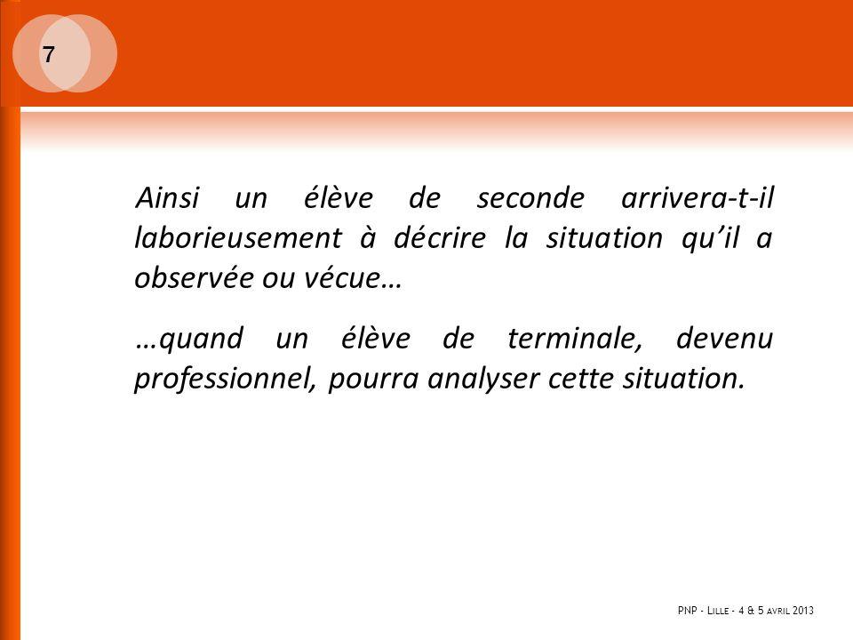 PNP - L ILLE - 4 & 5 AVRIL 2013 7 Ainsi un élève de seconde arrivera-t-il laborieusement à décrire la situation qu'il a observée ou vécue… …quand un élève de terminale, devenu professionnel, pourra analyser cette situation.