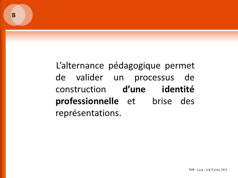 L'alternance pédagogique permet de valider un processus de construction d'une identité professionnelle et brise des représentations. PNP - L ILLE - 4