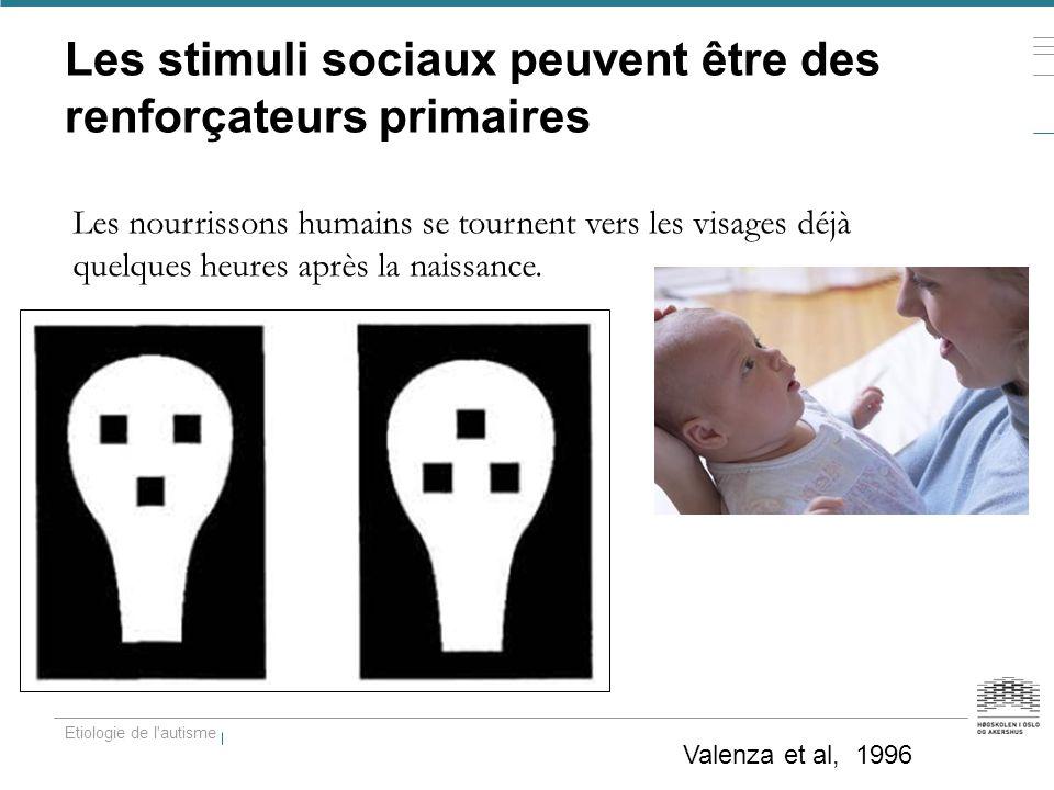 Les stimuli sociaux peuvent être des renforçateurs primaires Etiologie de l'autisme Valenza et al, 1996 Les nourrissons humains se tournent vers les v