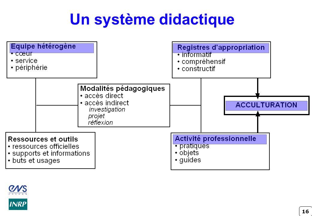 16 Un système didactique