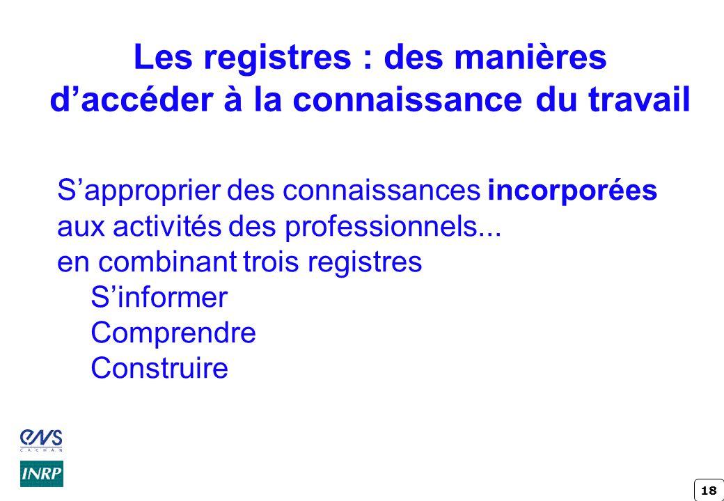 18 Les registres : des manières d'accéder à la connaissance du travail S'approprier des connaissances incorporées aux activités des professionnels...