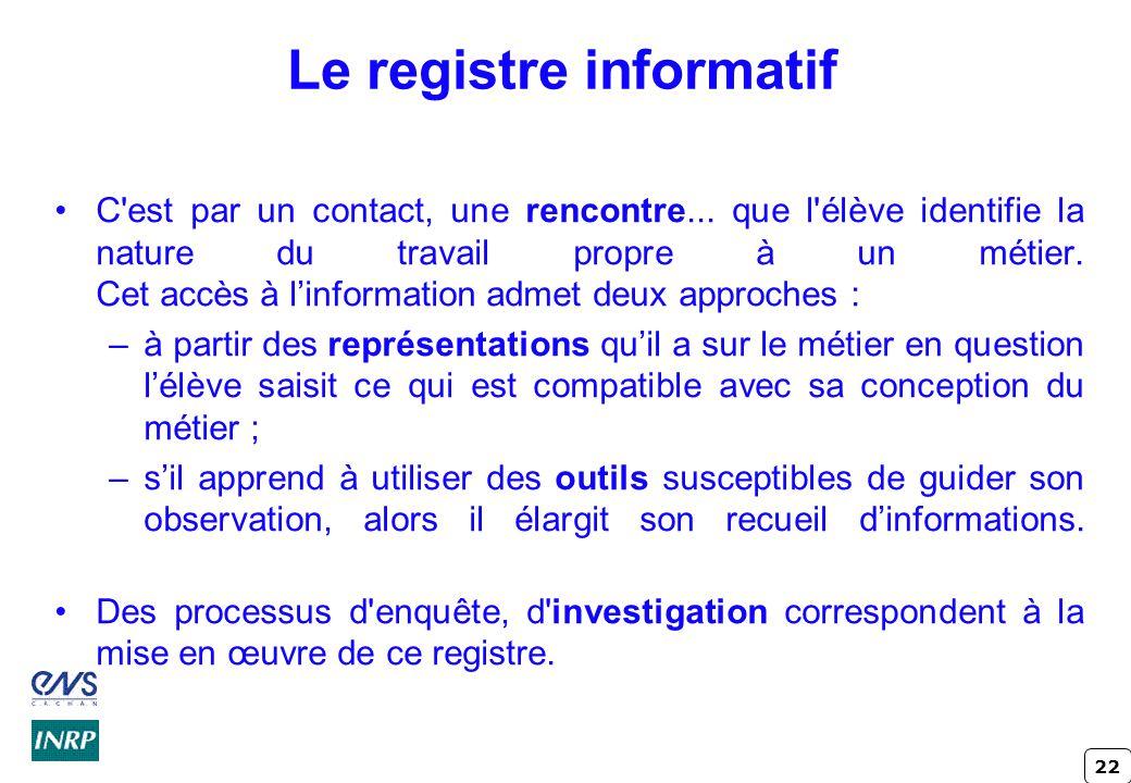 22 Le registre informatif C est par un contact, une rencontre...