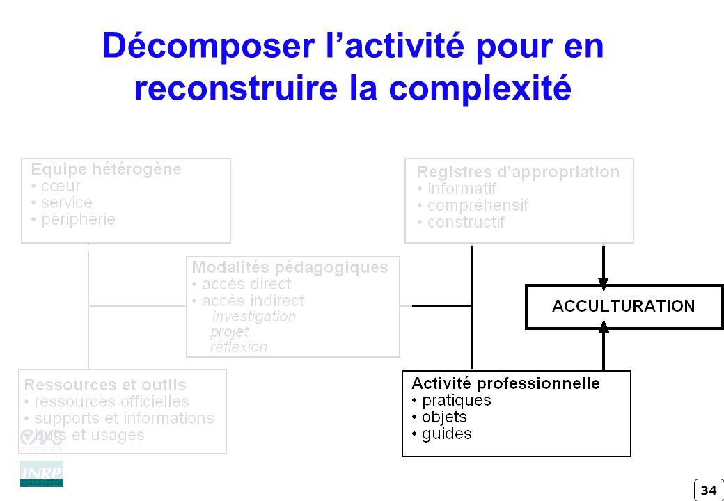 34 Décomposer l'activité pour en reconstruire la complexité