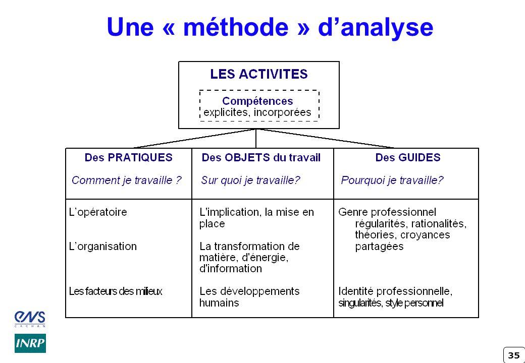 35 Une « méthode » d'analyse