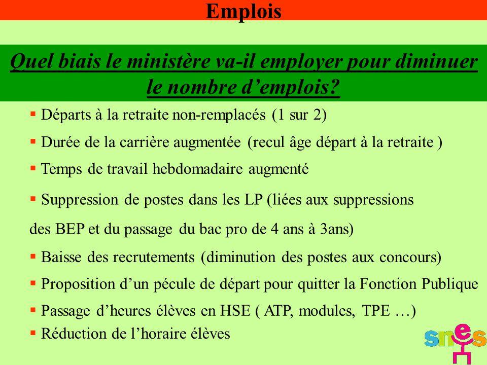 Emplois Quel biais le ministère va-il employer pour diminuer le nombre d'emplois.