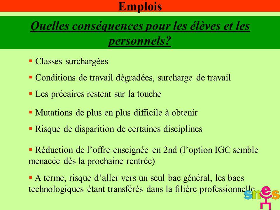 Emplois Quelles conséquences pour les élèves et les personnels.