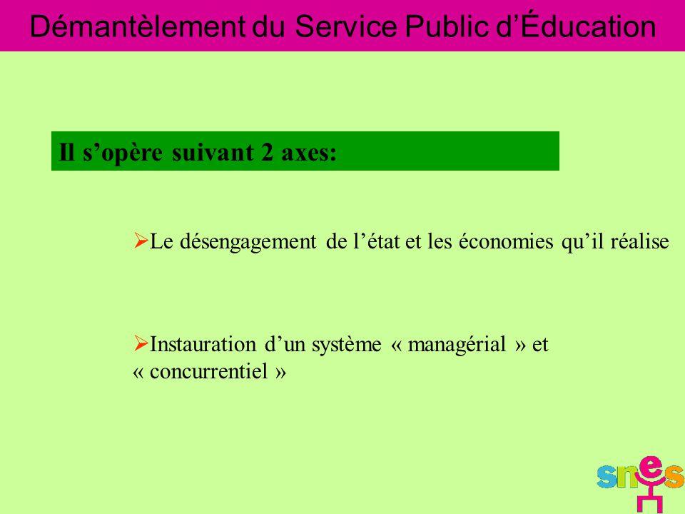 Démantèlement du Service Public d'Éducation Il s'opère suivant 2 axes:  Le désengagement de l'état et les économies qu'il réalise  Instauration d'un système « managérial » et « concurrentiel »