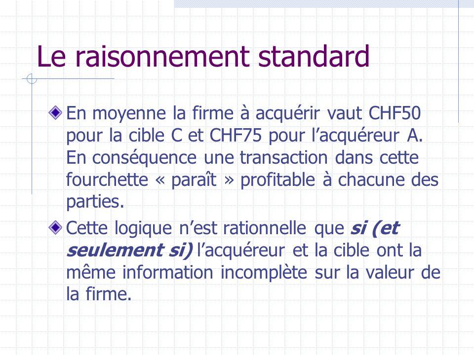 Le raisonnement standard En moyenne la firme à acquérir vaut CHF50 pour la cible C et CHF75 pour l'acquéreur A.