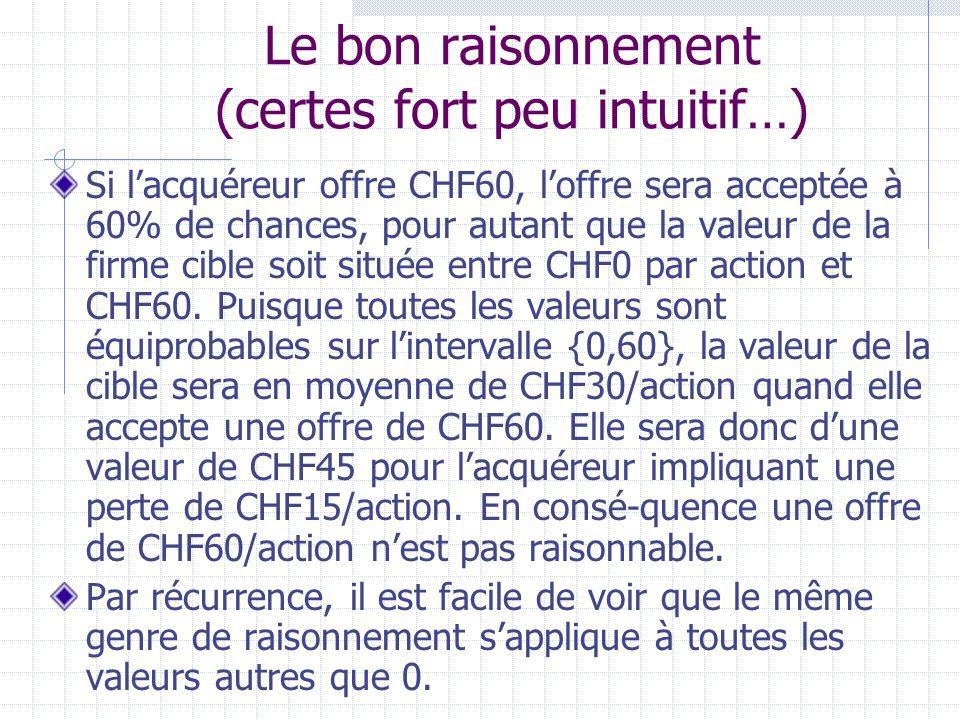 Le bon raisonnement (certes fort peu intuitif…) Si l'acquéreur offre CHF60, l'offre sera acceptée à 60% de chances, pour autant que la valeur de la firme cible soit située entre CHF0 par action et CHF60.
