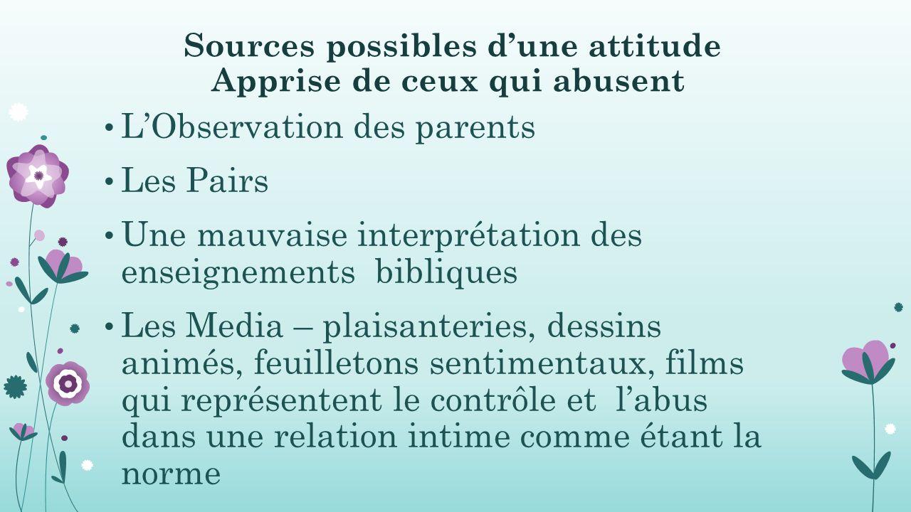 Sources possibles d'une attitude Apprise de ceux qui abusent L'Observation des parents Les Pairs Une mauvaise interprétation des enseignements bibliqu