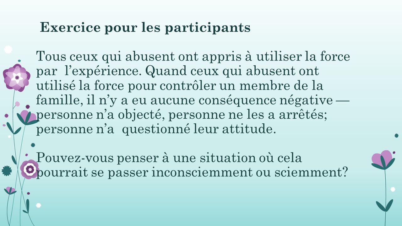 Exercice pour les participants Tous ceux qui abusent ont appris à utiliser la force par l'expérience.