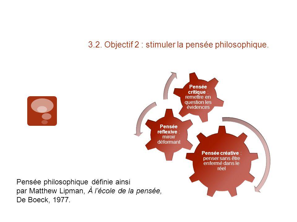 3.2. Objectif 2 : stimuler la pensée philosophique. Pensée créative : penser sans être enfermé dans le réel Pensée réflexive : miroir déformant Pensée