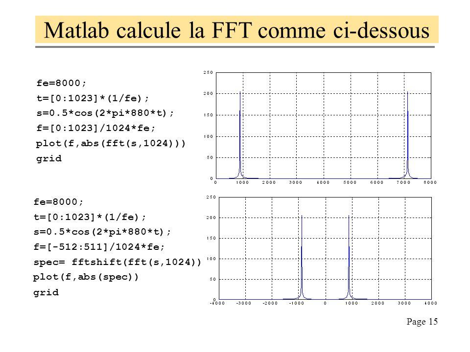 Page 14 Pourquoi la FFT est-elle rapide ? Le cas où N est une puissance de 2 allège le calcul de FFT, du fait des propriétés de périodicité et de symé