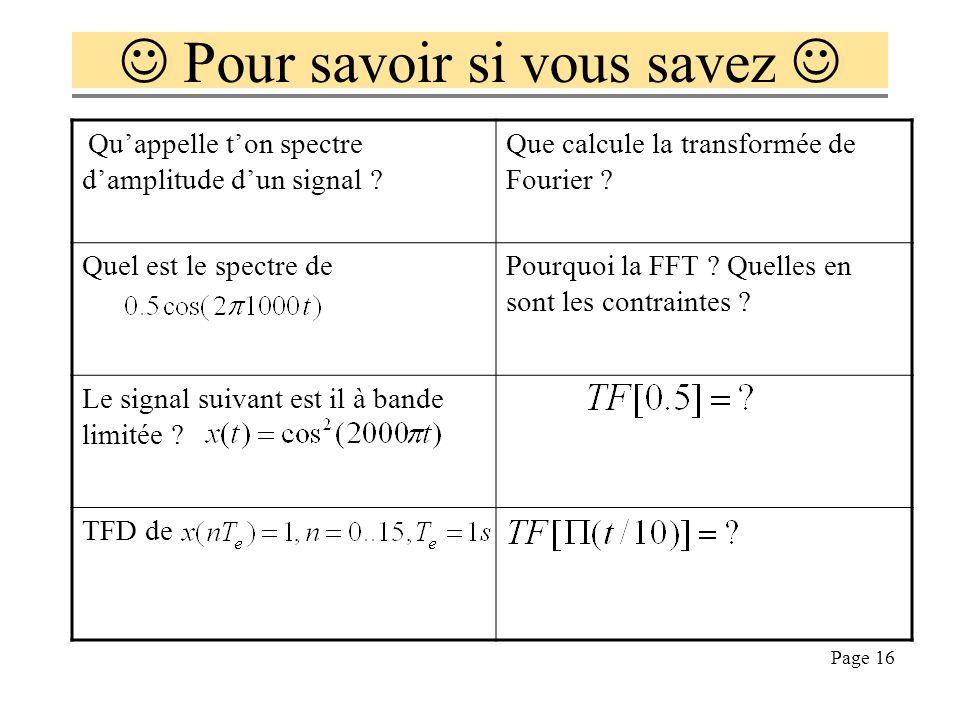 Page 15 Matlab calcule la FFT comme ci-dessous fe=8000; t=[0:1023]*(1/fe); s=0.5*cos(2*pi*880*t); f=[0:1023]/1024*fe; plot(f,abs(fft(s,1024))) grid fe