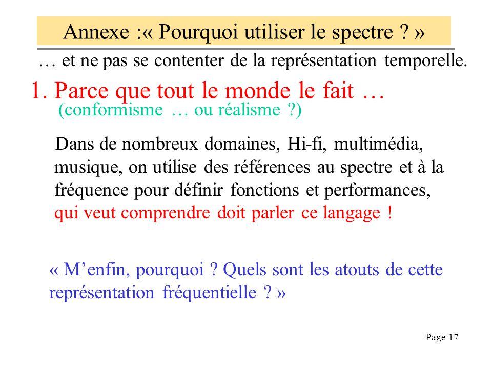Page 16 Qu'appelle t'on spectre d'amplitude d'un signal ? Que calcule la transformée de Fourier ? Quel est le spectre dePourquoi la FFT ? Quelles en s
