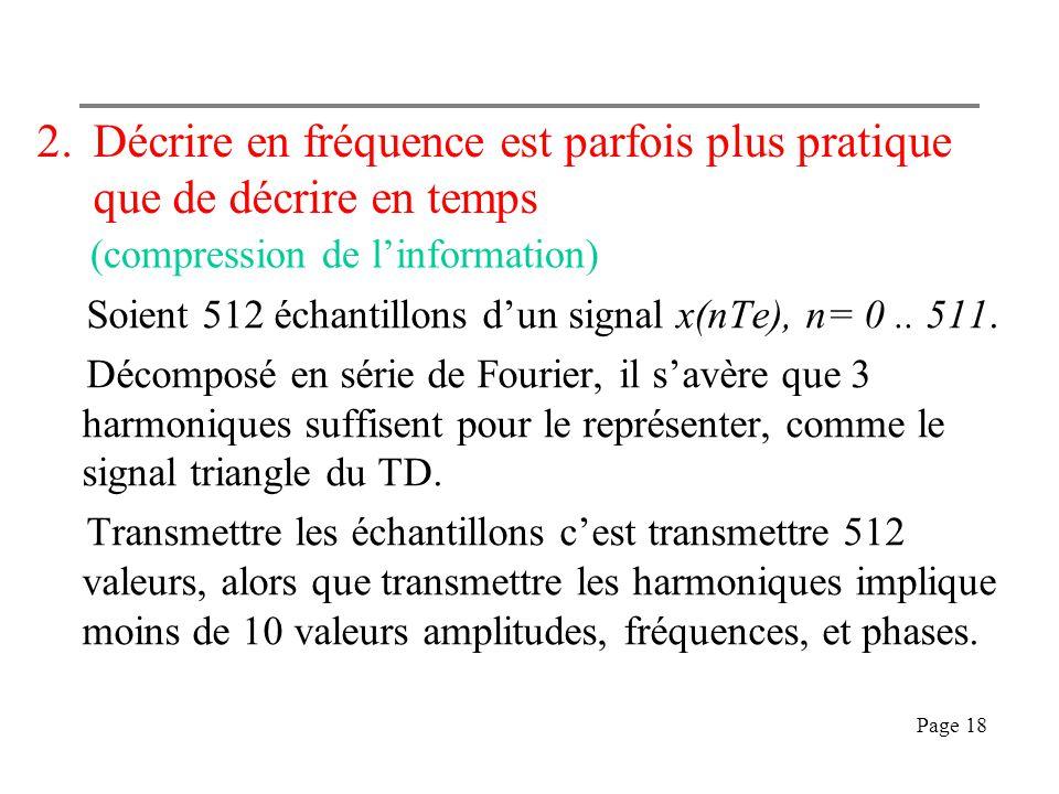 Page 17 Annexe :« Pourquoi utiliser le spectre ? » … et ne pas se contenter de la représentation temporelle. 1.Parce que tout le monde le fait … Dans