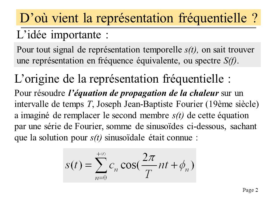1 Utiliser le spectre et la transformée de Fourier Auteur : Jean-Paul Stromboni, Version : jeudi 27 février 2003 Élèves ESSI 1 du module SSI Durée 1h,