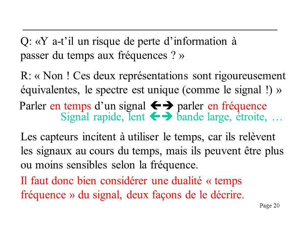 Page 19 3.Décomposer en séries de Fourier permet de résoudre les problèmes par superposition C'était l'objectif de Fourier comme on l'a dit, cela prov