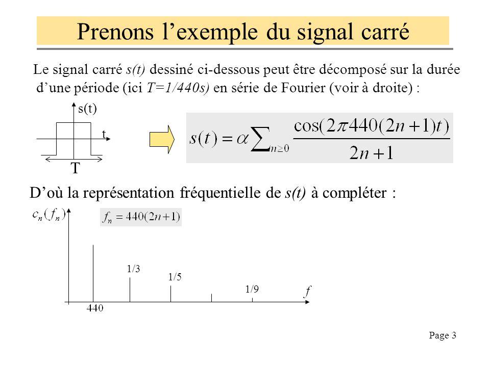Page 2 D'où vient la représentation fréquentielle ? L'idée importante : Pour tout signal de représentation temporelle s(t), on sait trouver une représ