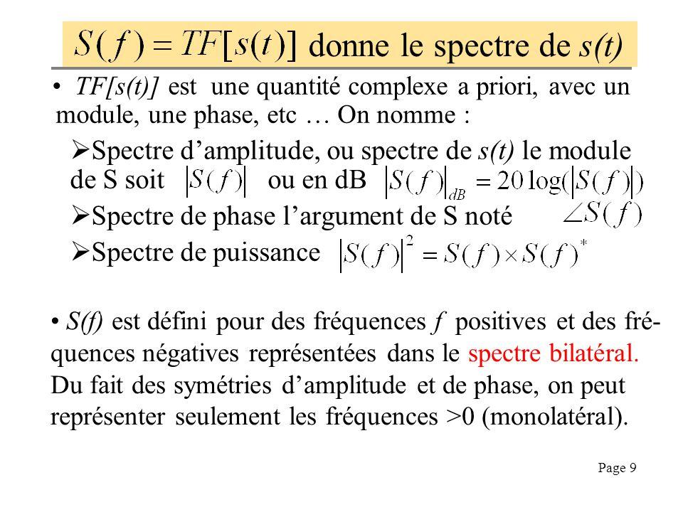 Page 8 Comment prouver les égalités suivantes ?