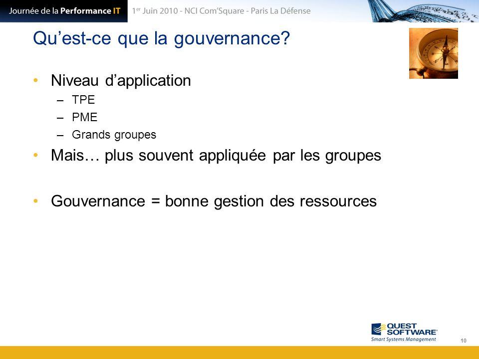 Qu'est-ce que la gouvernance? Niveau d'application –TPE –PME –Grands groupes Mais… plus souvent appliquée par les groupes Gouvernance = bonne gestion