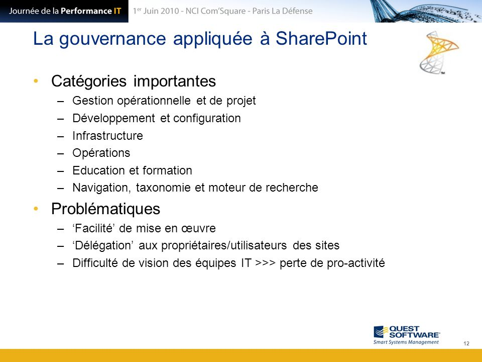 La gouvernance appliquée à SharePoint Catégories importantes –Gestion opérationnelle et de projet –Développement et configuration –Infrastructure –Opé