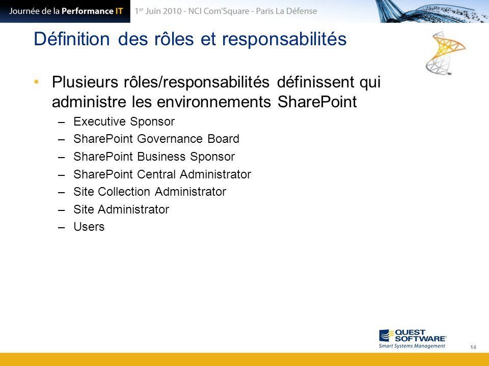 Définition des rôles et responsabilités Plusieurs rôles/responsabilités définissent qui administre les environnements SharePoint –Executive Sponsor –S