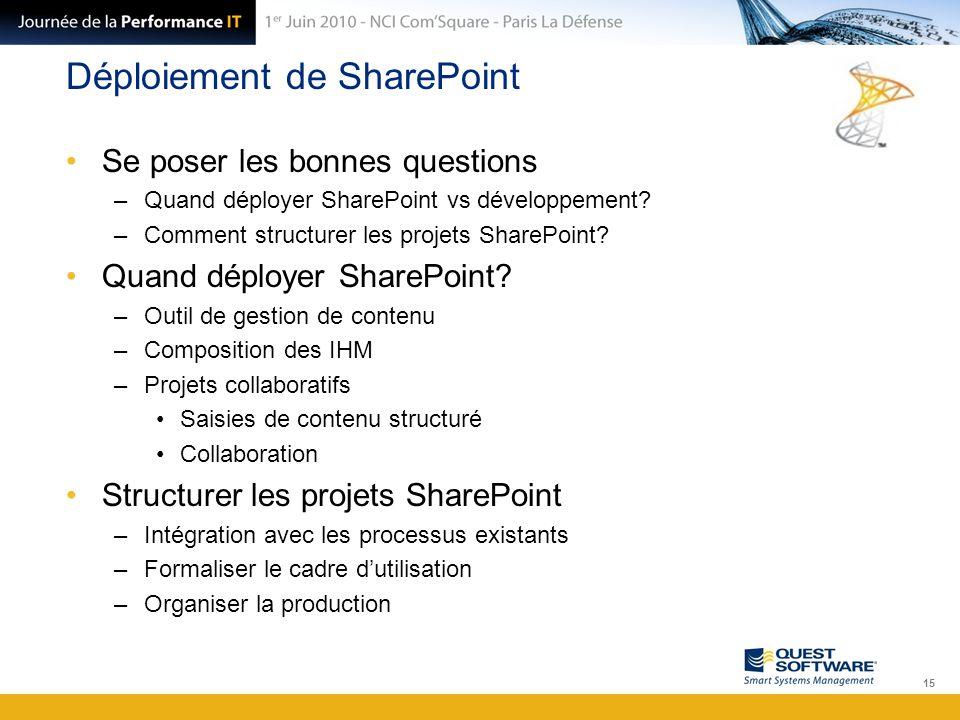 Déploiement de SharePoint Se poser les bonnes questions –Quand déployer SharePoint vs développement? –Comment structurer les projets SharePoint? Quand