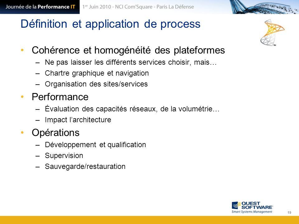 Définition et application de process Cohérence et homogénéité des plateformes –Ne pas laisser les différents services choisir, mais… –Chartre graphiqu