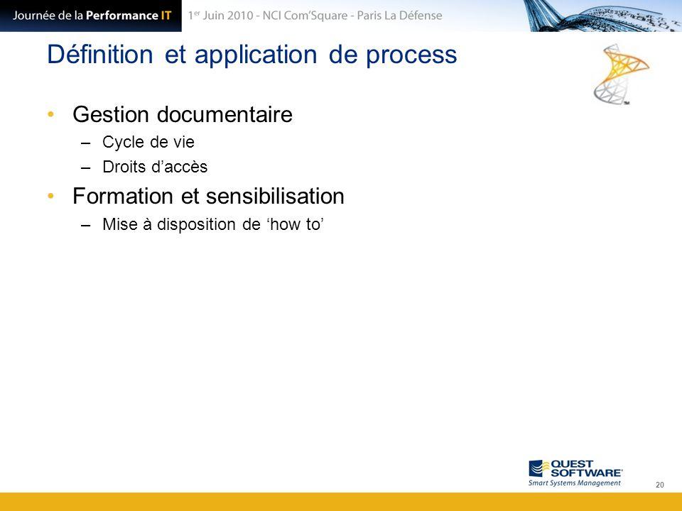 Définition et application de process Gestion documentaire –Cycle de vie –Droits d'accès Formation et sensibilisation –Mise à disposition de 'how to' 2
