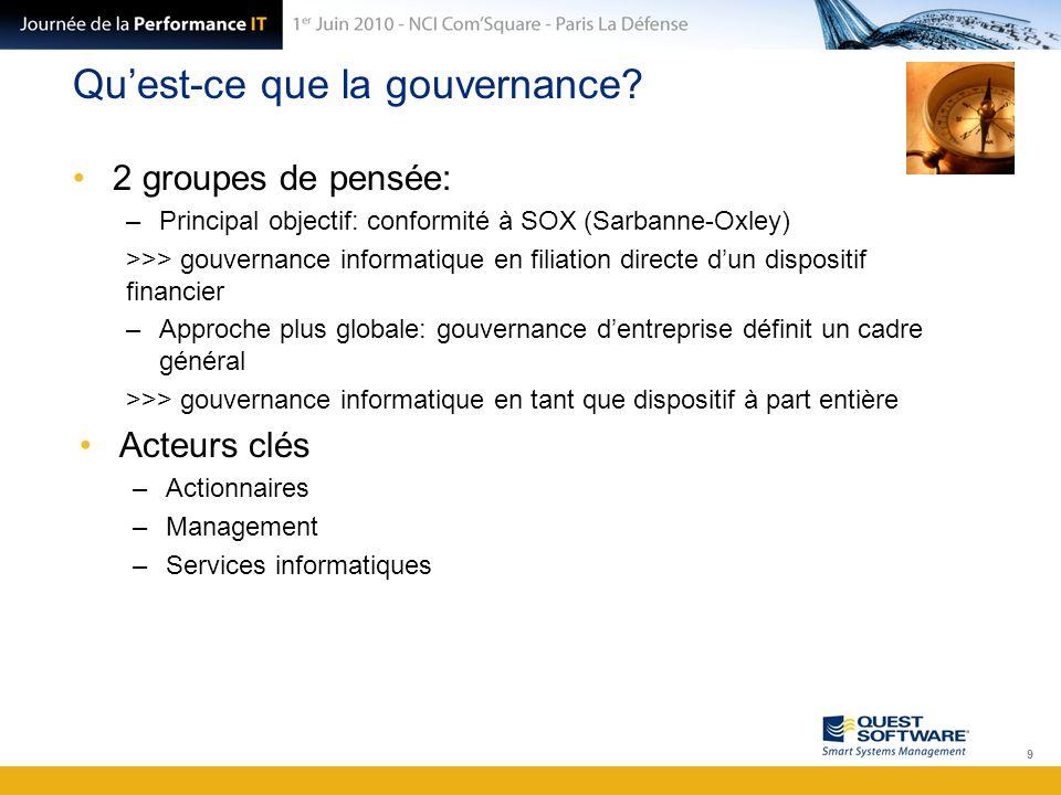 Qu'est-ce que la gouvernance? 2 groupes de pensée: –Principal objectif: conformité à SOX (Sarbanne-Oxley) >>> gouvernance informatique en filiation di