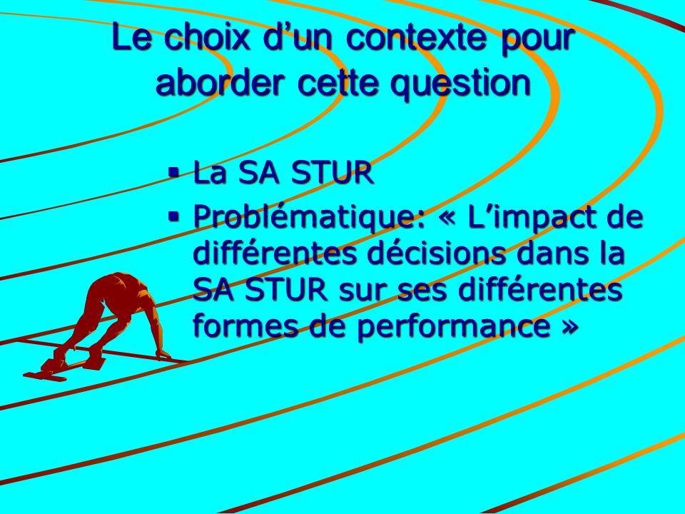 Le choix d'un contexte pour aborder cette question  La SA STUR  Problématique: « L'impact de différentes décisions dans la SA STUR sur ses différent
