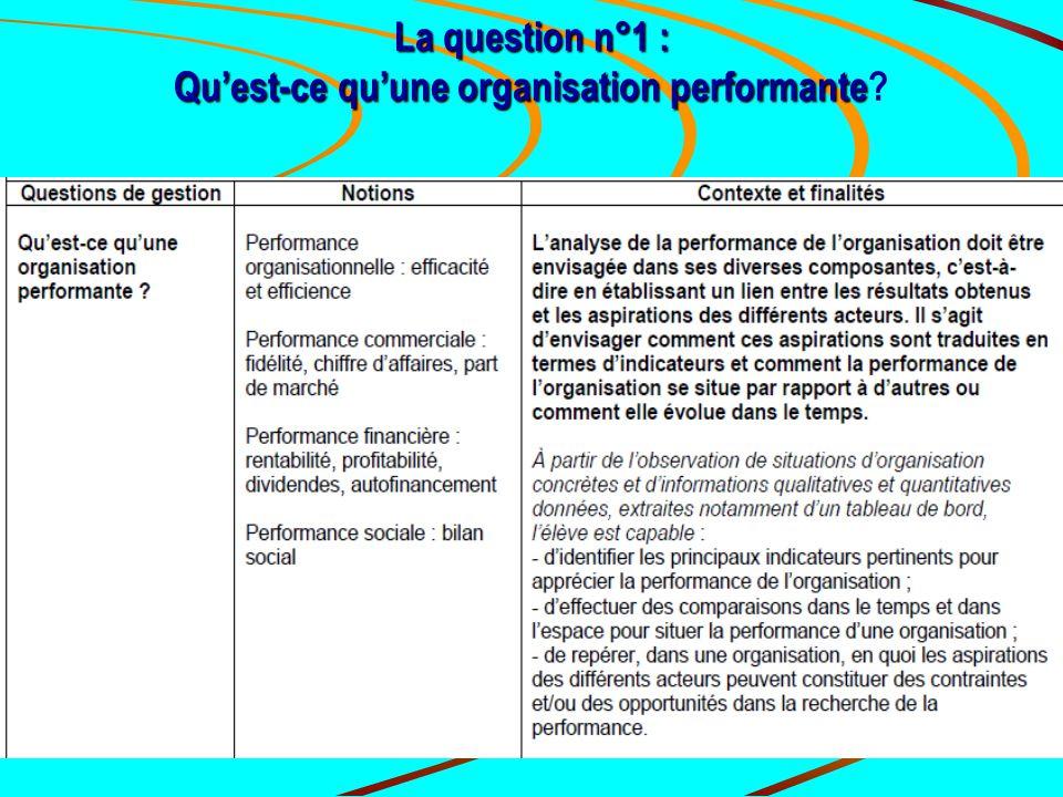La question n°1 : Qu'est-ce qu'une organisation performante La question n°1 : Qu'est-ce qu'une organisation performante?
