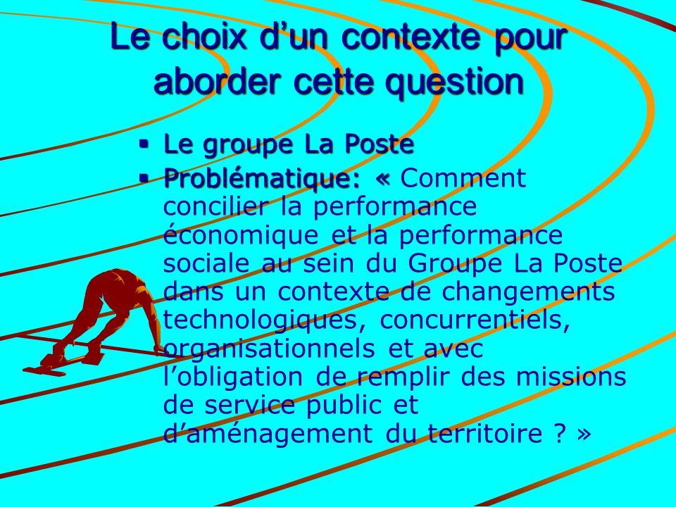 Le choix d'un contexte pour aborder cette question  Le groupe La Poste  Problématique: «  Problématique: « Comment concilier la performance économi