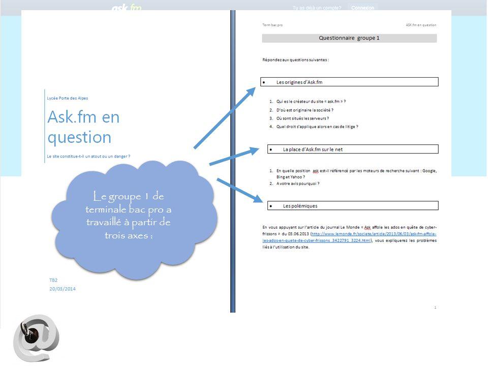 www.ask.fm Préfixe ou World Wide Web Nom de domaine ou nom du site Extension ou TLD ( Top Level Domain : domaine de premier niveau ) Il y en a un pour chaque pays en général.
