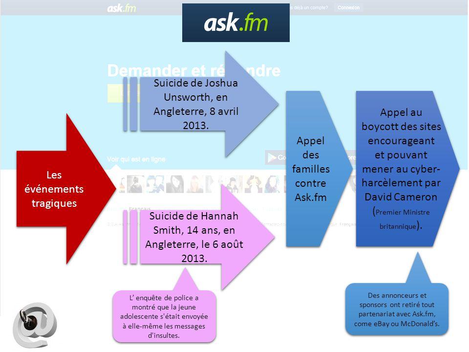 Il suffit d'entrer l'adresse : www.Ask.fm Il suffit d'entrer l'adresse : www.Ask.fm Puis de cliquer sur : « Créer un compte » Puis de cliquer sur : « Créer un compte »