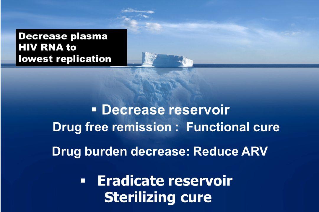  Decrease reservoir Drug free remission : Functional cure Decrease plasma HIV RNA to lowest replication  Eradicate reservoir Sterilizing cure Drug b