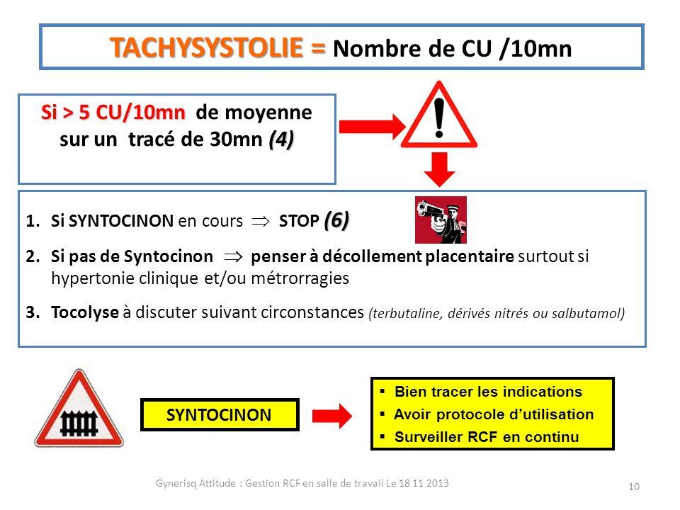 Gynerisq Attitude : Gestion RCF en salle de travail Le 18 11 2013 10 TACHYSYSTOLIE = TACHYSYSTOLIE = Nombre de CU /10mn Si > 5 CU/10mn Si > 5 CU/10mn