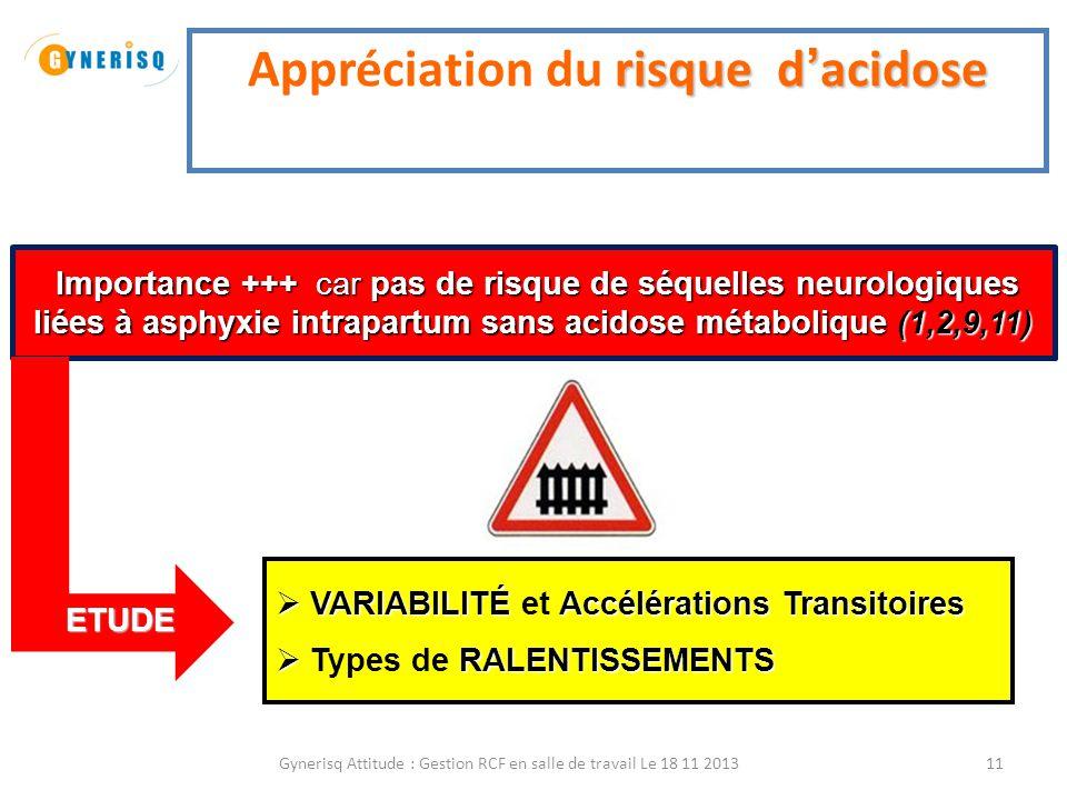 Gynerisq Attitude : Gestion RCF en salle de travail Le 18 11 201311 risque d'acidose Appréciation du risque d'acidose Importance +++ car pas de risque
