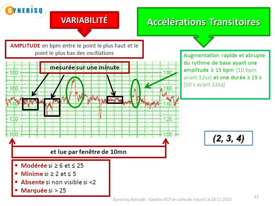 Gynerisq Attitude : Gestion RCF en salle de travail Le 18 11 2013 13 VARIABILITE MODEREE et/ou la présence d'AT spontanées ou provoquées (TV) (4, 6, 9, 11) Une VARIABILITE MODEREE et/ou la présence d'AT spontanées ou provoquées (TV) éliminent l'existence d'une acidose métabolique au moment où le tracé a été enregistré (4, 6, 9, 11) VARIABILITE MINIME et a fortiori ABSENTE (2, 4, 6, 9, 11, 12) Une VARIABILITE MINIME et a fortiori ABSENTE n'est pas synonyme d'acidose mais la rend possible (2, 4, 6, 9, 11, 12) L'absence d'AT (2, 4, 6, 9, 11, 12) L'absence d'AT sur un tracé de 30mn (2, 4, 6, 9, 11, 12) est sans signification si le reste du tracé est normal aggrave si est associée à d'autres anomalies VARIABILITÉ et AT apprécient le risque d'acidose installée Extraits du ''RANZCOG Online Fetal Surveilance Education Program'' - http://ofsep.fsep.edu.au/