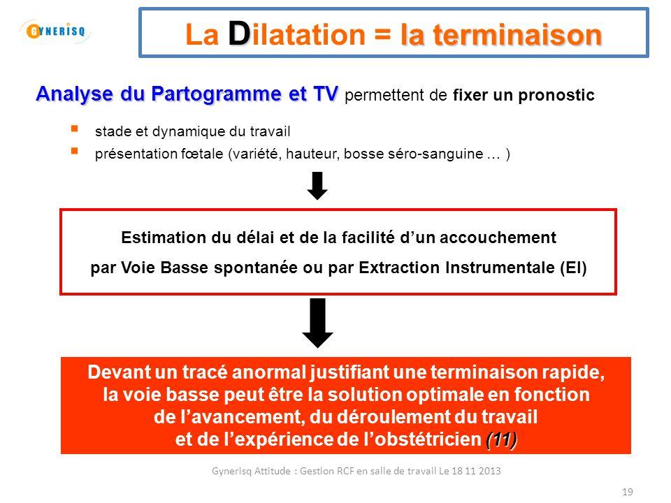 Gynerisq Attitude : Gestion RCF en salle de travail Le 18 11 2013 19 D la terminaison La D ilatation = la terminaison Analyse du Partogramme et TV Ana