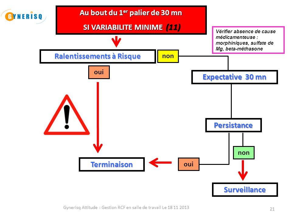 Gynerisq Attitude : Gestion RCF en salle de travail Le 18 11 2013 21 Au bout du 1 er palier de 30 mn SI VARIABILITE MINIME (11) SI VARIABILITE MINIME