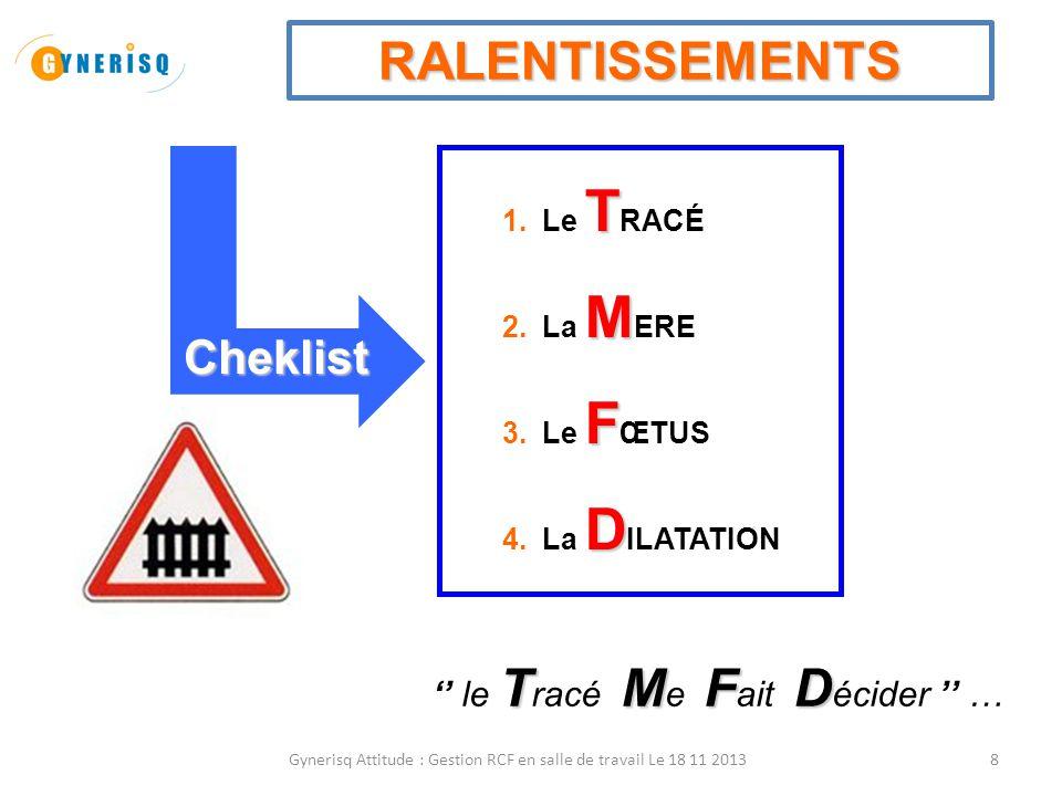 Gynerisq Attitude : Gestion RCF en salle de travail Le 18 11 20138 RALENTISSEMENTS T 1.Le T RACÉ M 2.La M ERE F 3.Le F ŒTUS D 4.La D ILATATION Cheklis